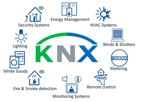 Knx12